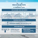 Ganador concurso Primer Día de la Marmota en España